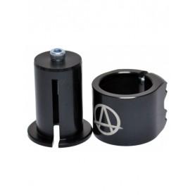 Apex HIC kit sort